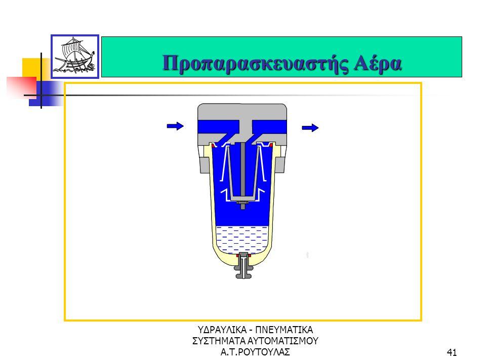 ΥΔΡΑΥΛΙΚΑ - ΠΝΕΥΜΑΤΙΚΑ ΣΥΣΤΗΜΑΤΑ ΑΥΤΟΜΑΤΙΣΜΟΥ Α.Τ.ΡΟΥΤΟΥΛΑΣ40 Προπαρασκευαστής Αέρα