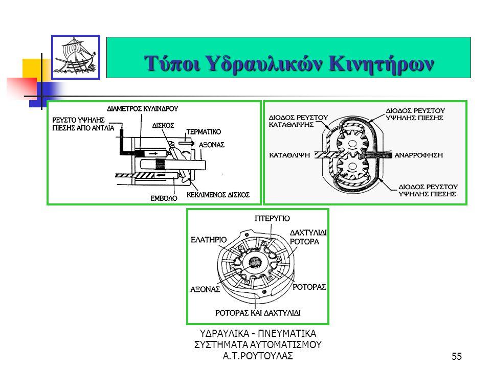 ΥΔΡΑΥΛΙΚΑ - ΠΝΕΥΜΑΤΙΚΑ ΣΥΣΤΗΜΑΤΑ ΑΥΤΟΜΑΤΙΣΜΟΥ Α.Τ.ΡΟΥΤΟΥΛΑΣ54 Υδραυλικό Έμβολο