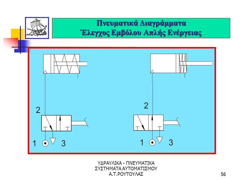 ΥΔΡΑΥΛΙΚΑ - ΠΝΕΥΜΑΤΙΚΑ ΣΥΣΤΗΜΑΤΑ ΑΥΤΟΜΑΤΙΣΜΟΥ Α.Τ.ΡΟΥΤΟΥΛΑΣ55 Τύποι Υδραυλικών Κινητήρων