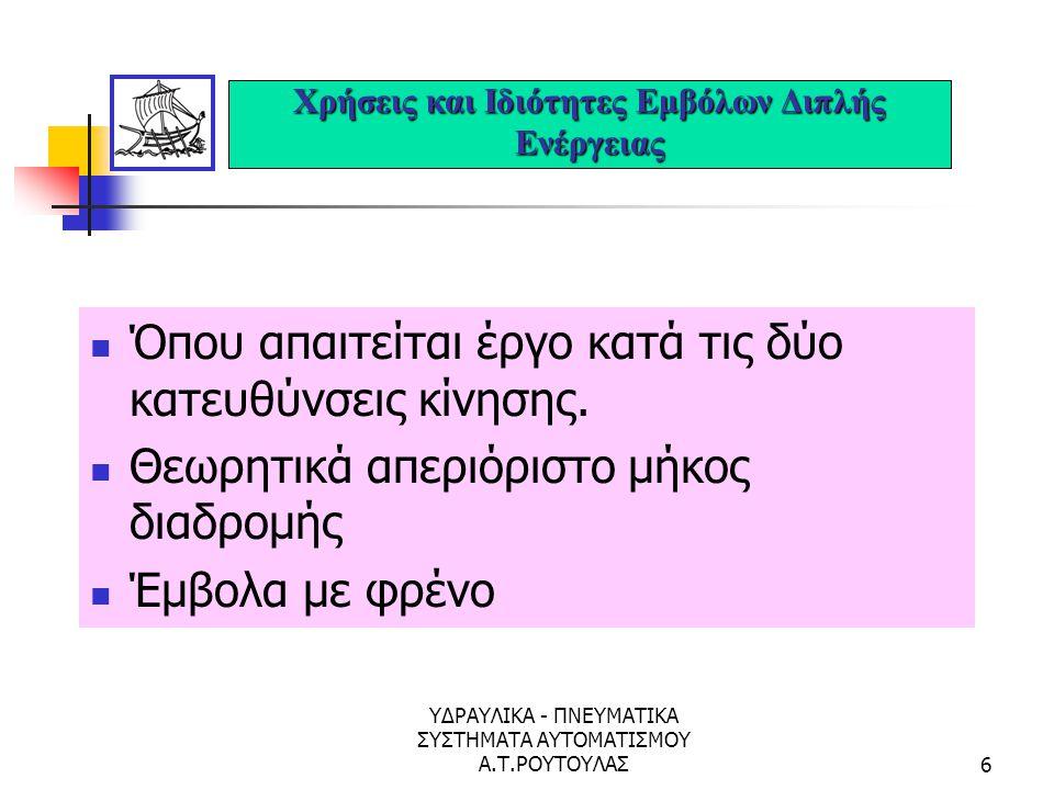 ΥΔΡΑΥΛΙΚΑ - ΠΝΕΥΜΑΤΙΚΑ ΣΥΣΤΗΜΑΤΑ ΑΥΤΟΜΑΤΙΣΜΟΥ Α.Τ.ΡΟΥΤΟΥΛΑΣ5 Σύμβολα Κινητήρων