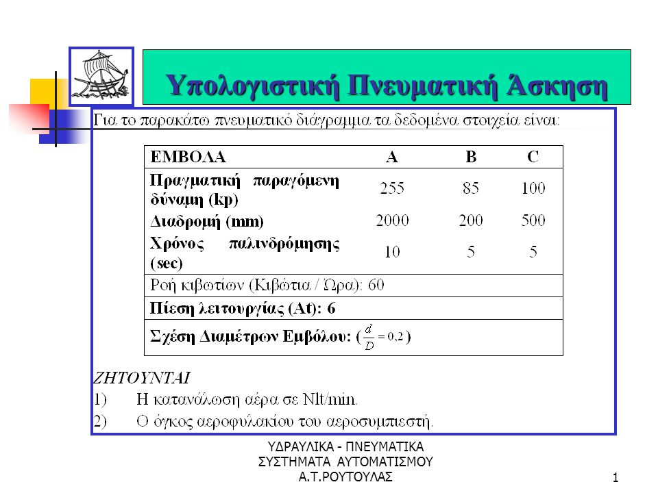 ΥΔΡΑΥΛΙΚΑ - ΠΝΕΥΜΑΤΙΚΑ ΣΥΣΤΗΜΑΤΑ ΑΥΤΟΜΑΤΙΣΜΟΥ Α.Τ.ΡΟΥΤΟΥΛΑΣ31 Υπολογιστική Υδραυλική Άσκηση