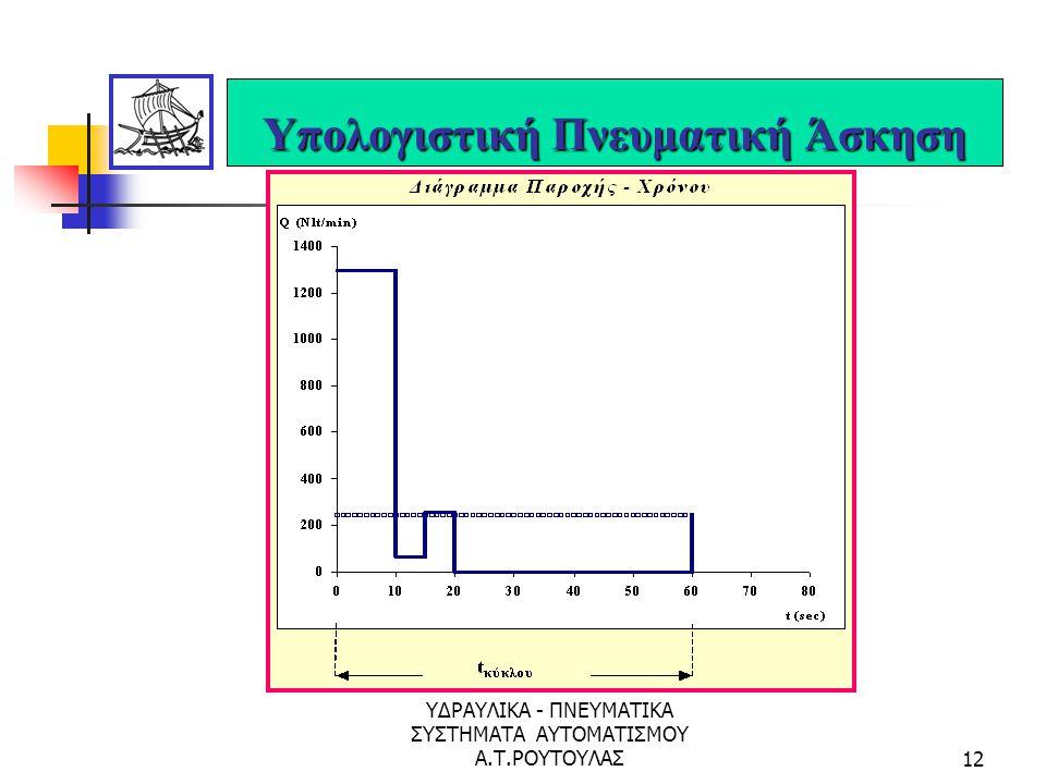 ΥΔΡΑΥΛΙΚΑ - ΠΝΕΥΜΑΤΙΚΑ ΣΥΣΤΗΜΑΤΑ ΑΥΤΟΜΑΤΙΣΜΟΥ Α.Τ.ΡΟΥΤΟΥΛΑΣ11 Υπολογιστική Πνευματική Άσκηση