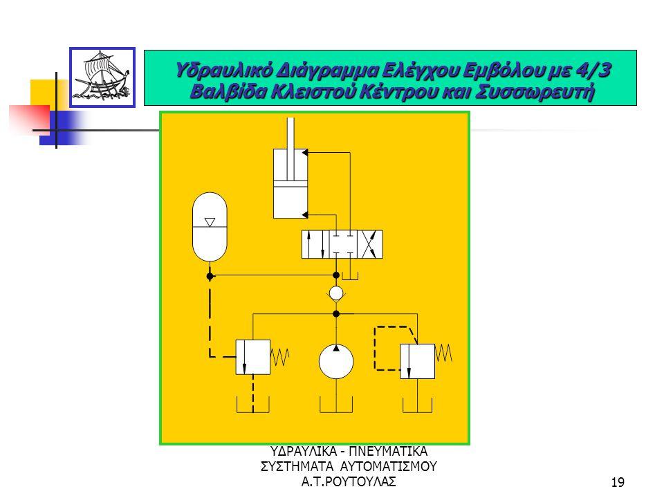 ΥΔΡΑΥΛΙΚΑ - ΠΝΕΥΜΑΤΙΚΑ ΣΥΣΤΗΜΑΤΑ ΑΥΤΟΜΑΤΙΣΜΟΥ Α.Τ.ΡΟΥΤΟΥΛΑΣ18 Υδραυλικό Κύκλωμα Ακολουθίας Β+Α+