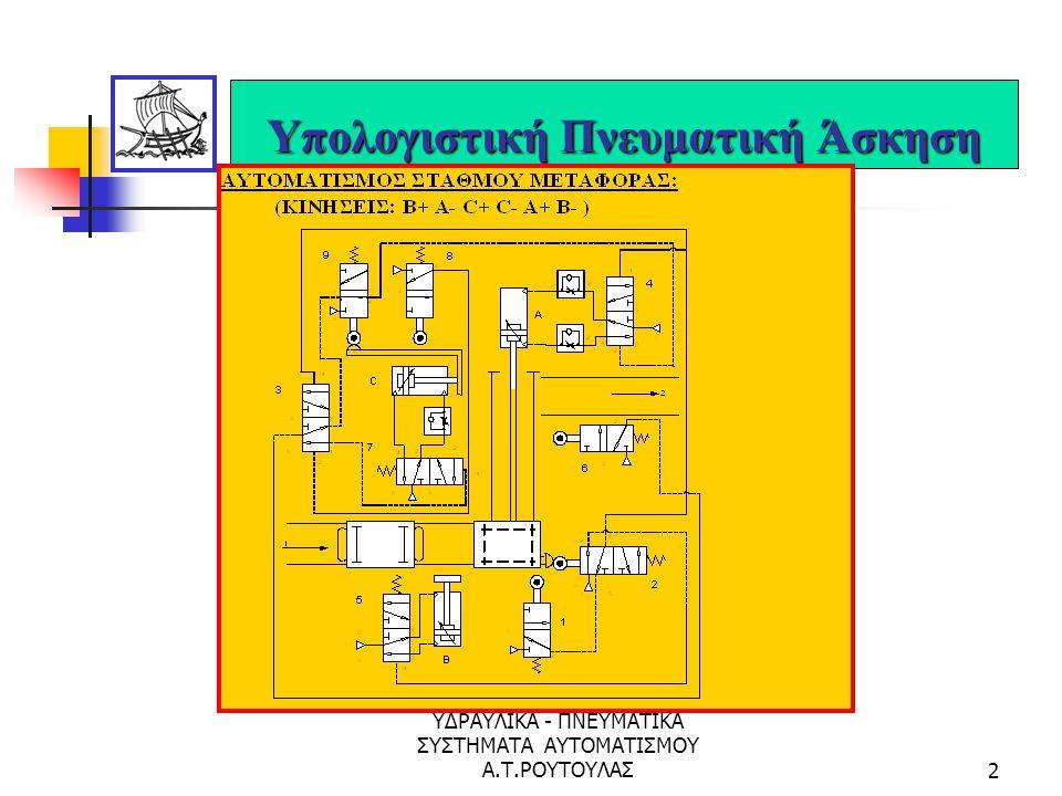 ΥΔΡΑΥΛΙΚΑ - ΠΝΕΥΜΑΤΙΚΑ ΣΥΣΤΗΜΑΤΑ ΑΥΤΟΜΑΤΙΣΜΟΥ Α.Τ.ΡΟΥΤΟΥΛΑΣ1 Υπολογιστική Πνευματική Άσκηση