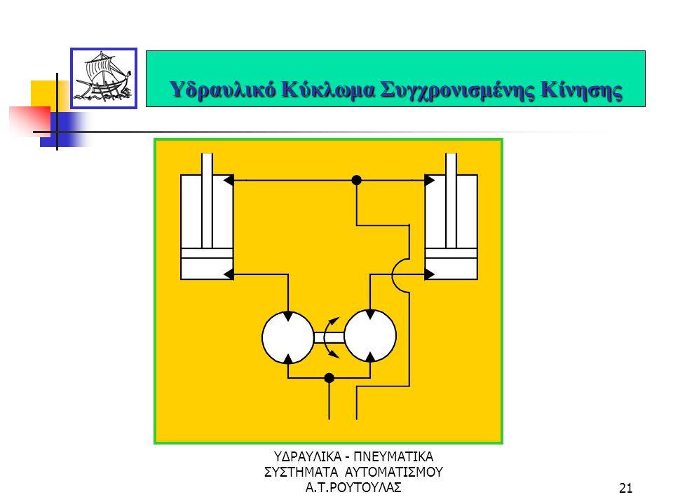 ΥΔΡΑΥΛΙΚΑ - ΠΝΕΥΜΑΤΙΚΑ ΣΥΣΤΗΜΑΤΑ ΑΥΤΟΜΑΤΙΣΜΟΥ Α.Τ.ΡΟΥΤΟΥΛΑΣ20 Υδραυλικό Κύκλωμα Συγχρονισμένης Κίνησης