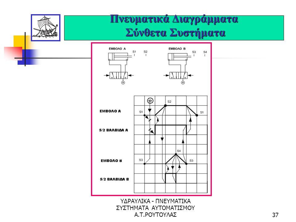 ΥΔΡΑΥΛΙΚΑ - ΠΝΕΥΜΑΤΙΚΑ ΣΥΣΤΗΜΑΤΑ ΑΥΤΟΜΑΤΙΣΜΟΥ Α.Τ.ΡΟΥΤΟΥΛΑΣ36 Πνευματικά Διαγράμματα Σύνθετα Συστήματα Πίνακας Θέσεων Εμβόλων.
