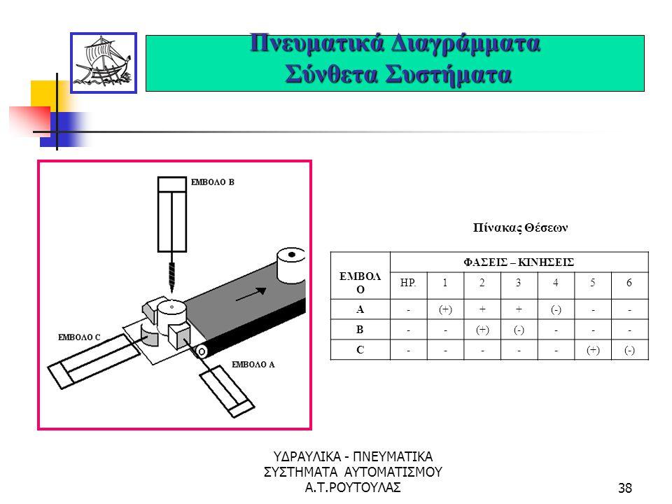 ΥΔΡΑΥΛΙΚΑ - ΠΝΕΥΜΑΤΙΚΑ ΣΥΣΤΗΜΑΤΑ ΑΥΤΟΜΑΤΙΣΜΟΥ Α.Τ.ΡΟΥΤΟΥΛΑΣ37 Πνευματικά Διαγράμματα Σύνθετα Συστήματα