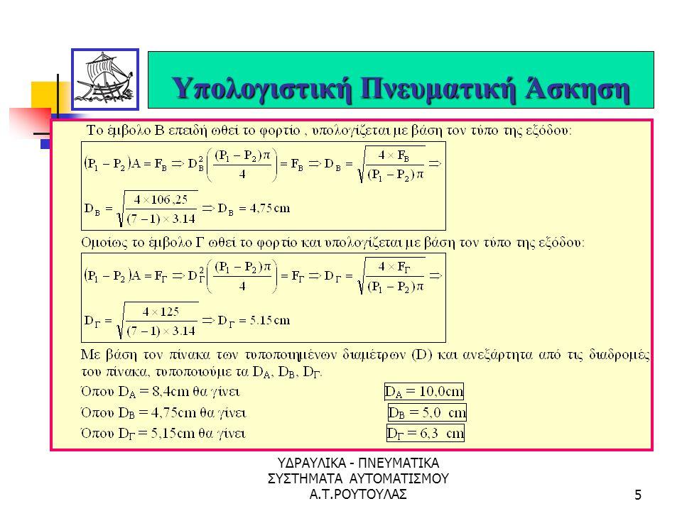 ΥΔΡΑΥΛΙΚΑ - ΠΝΕΥΜΑΤΙΚΑ ΣΥΣΤΗΜΑΤΑ ΑΥΤΟΜΑΤΙΣΜΟΥ Α.Τ.ΡΟΥΤΟΥΛΑΣ55 Διαδικασία Υλοποίησης Αυτοματισμού με P.L.C.