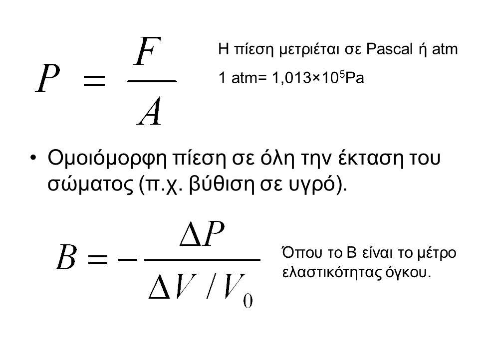 Ομοιόμορφη πίεση σε όλη την έκταση του σώματος (π.χ. βύθιση σε υγρό). Η πίεση μετριέται σε Pascal ή atm 1 atm= 1,013×10 5 Pa Όπου το Β είναι το μέτρο