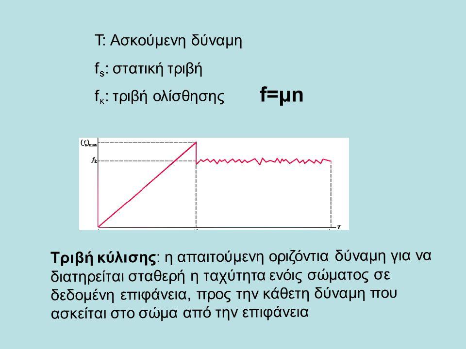 Τ: Ασκούμενη δύναμη f s : στατική τριβή f κ : τριβή ολίσθησης f=μn Τριβή κύλισης: η απαιτούμενη οριζόντια δύναμη για να διατηρείται σταθερή η ταχύτητα