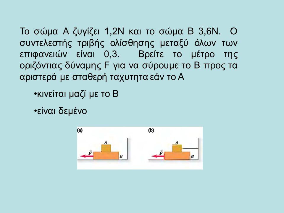Το σώμα Α ζυγίζει 1,2Ν και το σώμα Β 3,6Ν. Ο συντελεστής τριβής ολίσθησης μεταξύ όλων των επιφανειών είναι 0,3. Βρείτε το μέτρο της οριζόντιας δύναμης