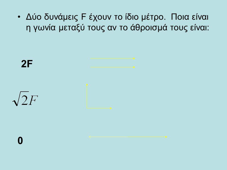 Δύο δυνάμεις F έχουν το ίδιο μέτρο. Ποια είναι η γωνία μεταξύ τους αν το άθροισμά τους είναι: 2F 0