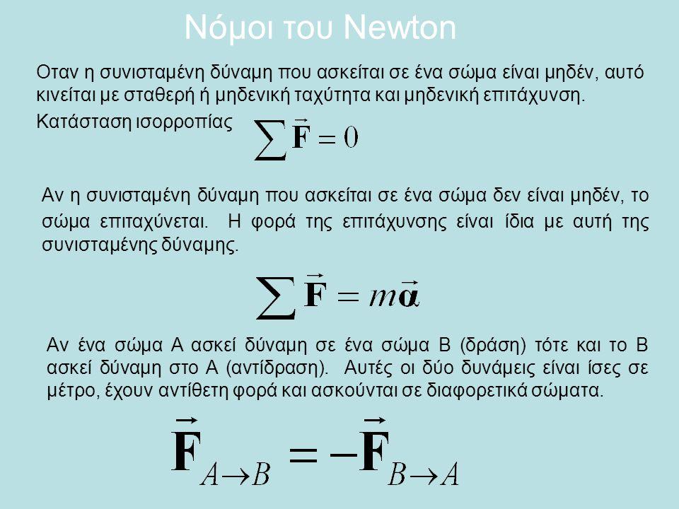 Νόμοι του Newton Οταν η συνισταμένη δύναμη που ασκείται σε ένα σώμα είναι μηδέν, αυτό κινείται με σταθερή ή μηδενική ταχύτητα και μηδενική επιτάχυνση.