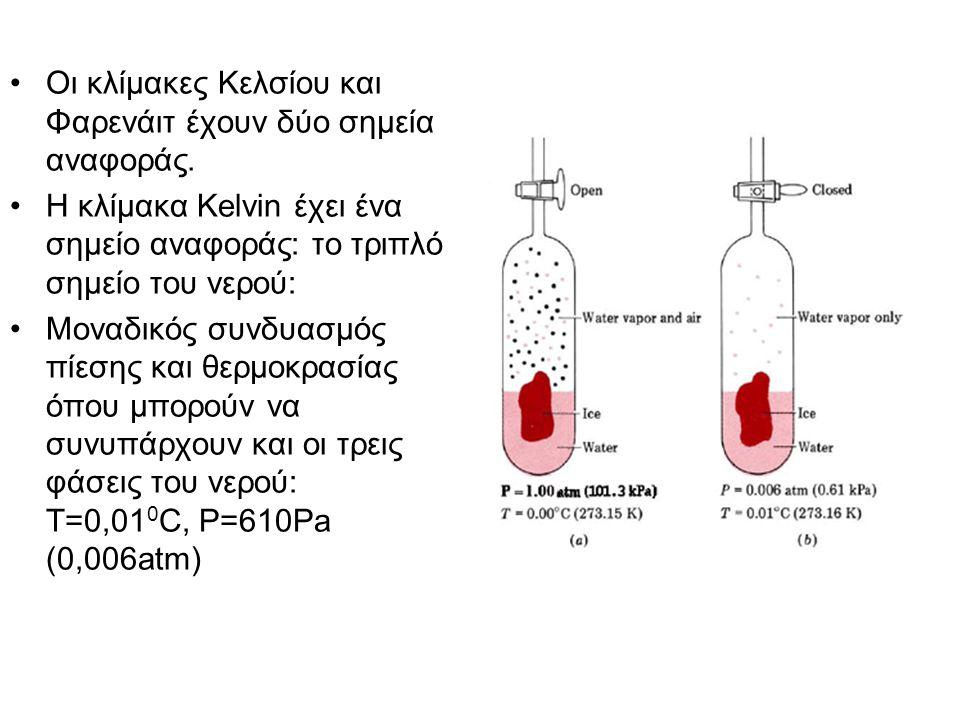 Οι κλίμακες Κελσίου και Φαρενάιτ έχουν δύο σημεία αναφοράς. Η κλίμακα Kelvin έχει ένα σημείο αναφοράς: το τριπλό σημείο του νερού: Μοναδικός συνδυασμό