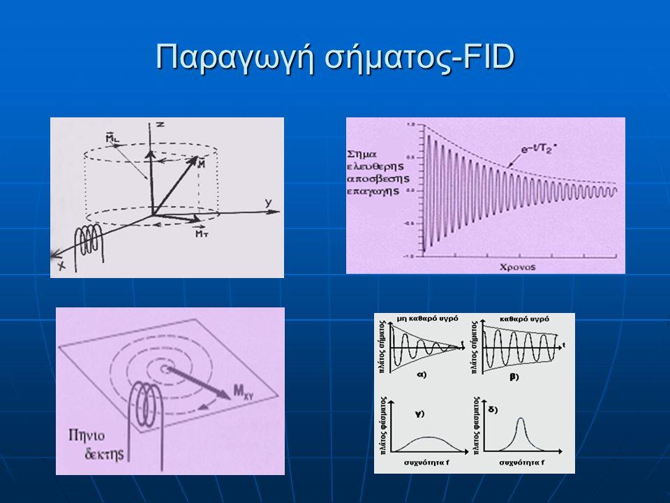 Παραγωγή σήματος-FID