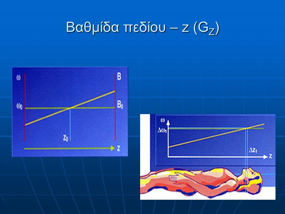 Βαθμίδα πεδίου – z (G Z )