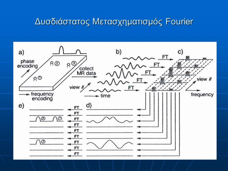 Δυσδιάστατος Μετασχηματισμός Fourier