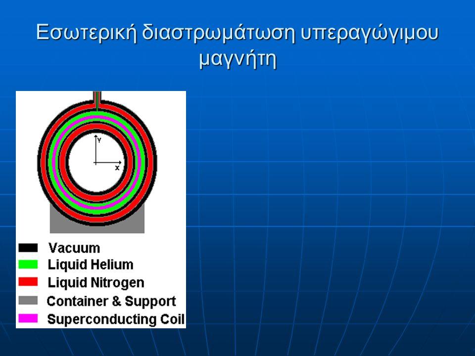 Εσωτερική διαστρωμάτωση υπεραγώγιμου μαγνήτη