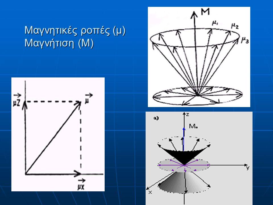 Μαγνητικές ροπές (μ) Μαγνήτιση (Μ)