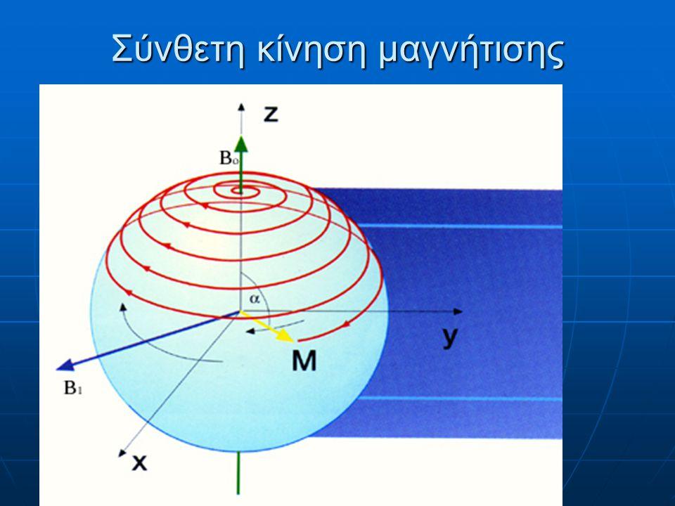 Σύνθετη κίνηση μαγνήτισης