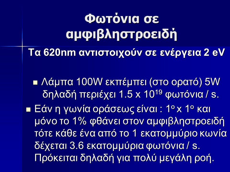 Φωτόνια σε αμφιβληστροειδή Τα 620nm αντιστοιχούν σε ενέργεια 2 eV Λάμπα 100W εκπέμπει (στο ορατό) 5W δηλαδή περιέχει 1.5 x 10 19 φωτόνια / s. Λάμπα 10