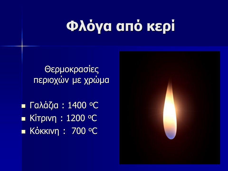 Φλόγα από κερί Θερμοκρασίες περιοχών με χρώμα Θερμοκρασίες περιοχών με χρώμα Γαλάζια : 1400 ο C Γαλάζια : 1400 ο C Κίτρινη : 1200 ο C Κίτρινη : 1200 ο
