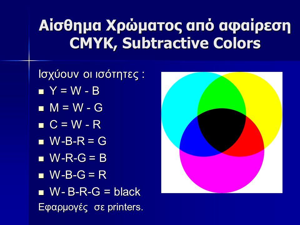Αίσθημα Χρώματος από αφαίρεση CMYK, Subtractive Colors Ισχύουν οι ισότητες : Y = W - B Y = W - B M = W - G M = W - G C = W - R C = W - R W-B-R = G W-B