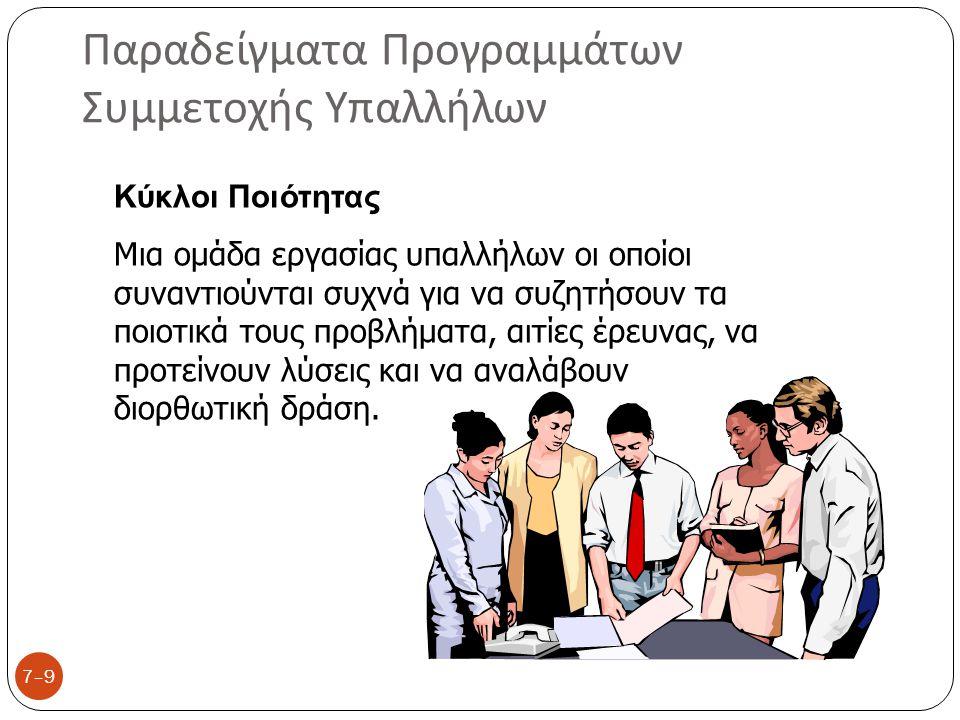 Παραδείγματα Προγραμμάτων Συμμετοχής Υπαλλήλων 7–9 Κύκλοι Ποιότητας Μια ομάδα εργασίας υπαλλήλων οι οποίοι συναντιούνται συχνά για να συζητήσουν τα πο