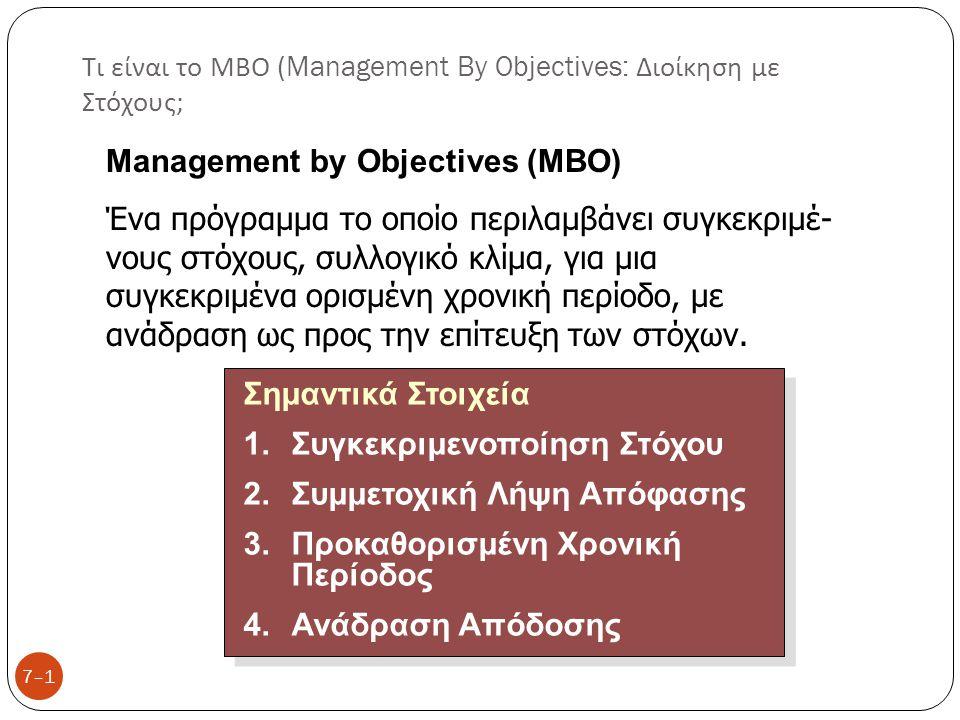 Τι είναι το ΜΒΟ (Management By Objectives: Διοίκηση με Στόχους ; 7–1 Σημαντικά Στοιχεία 1.Συγκεκριμενοποίηση Στόχου 2.Συμμετοχική Λήψη Απόφασης 3.Προκ