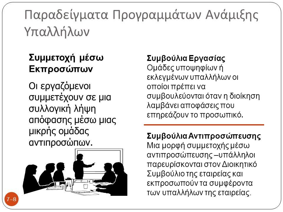 Παραδείγματα Προγραμμάτων Ανάμιξης Υπαλλήλων 7–8 Συμμετοχή μέσω Εκπροσώπων Οι εργαζόμενοι συμμετέχουν σε μια συλλογική λήψη απόφασης μέσω μιας μικρής