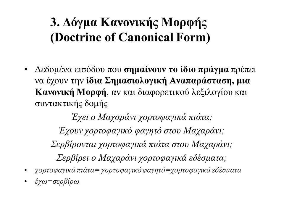 3. Δόγμα Κανονικής Μορφής (Doctrine of Canonical Form) Δεδομένα εισόδου που σημαίνουν το ίδιο πράγμα πρέπει να έχουν την ίδια Σημασιολογική Αναπαράστα