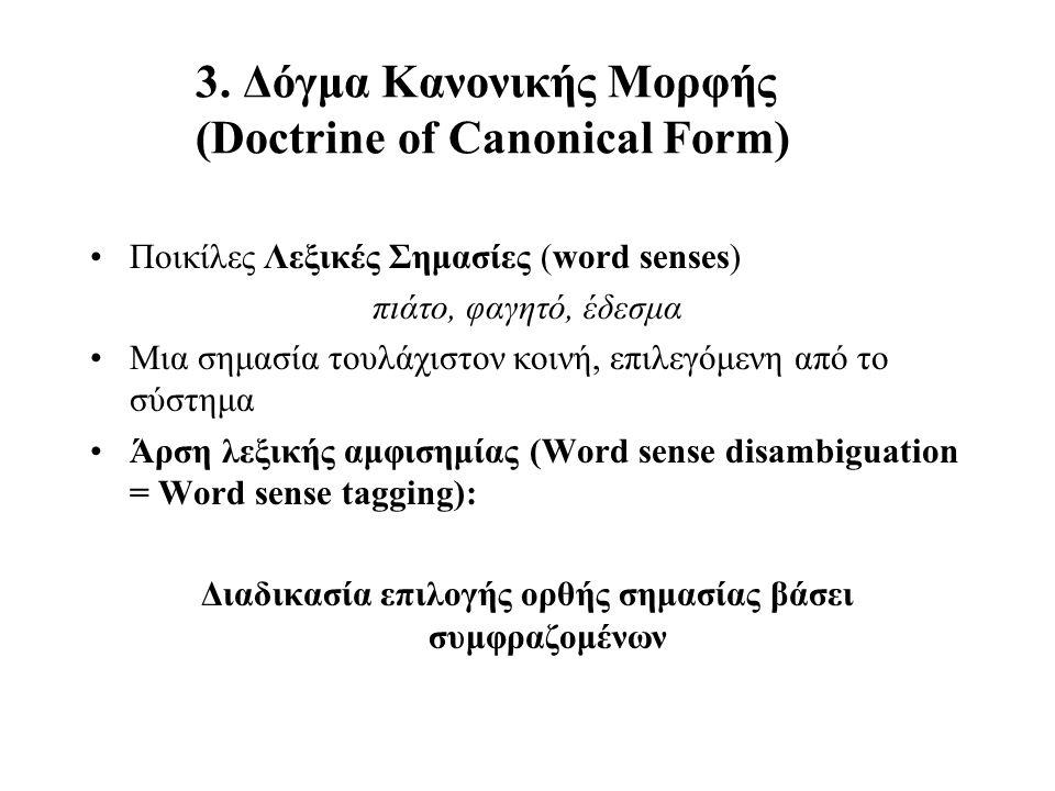 3. Δόγμα Κανονικής Μορφής (Doctrine of Canonical Form) Ποικίλες Λεξικές Σημασίες (word senses) πιάτο, φαγητό, έδεσμα Μια σημασία τουλάχιστον κοινή, επ