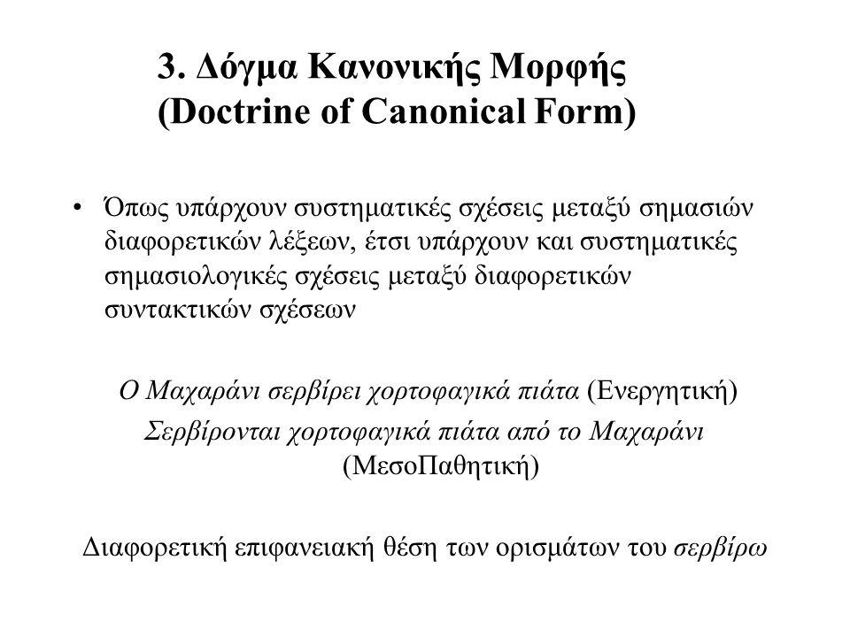 3. Δόγμα Κανονικής Μορφής (Doctrine of Canonical Form) Όπως υπάρχουν συστηματικές σχέσεις μεταξύ σημασιών διαφορετικών λέξεων, έτσι υπάρχουν και συστη