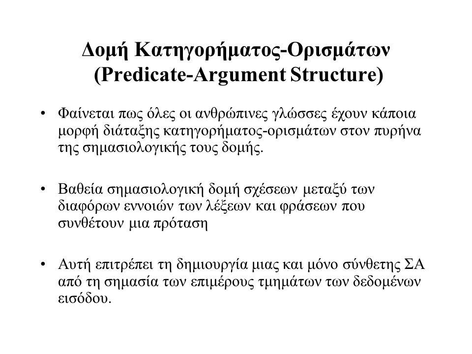 Δομή Κατηγορήματος-Ορισμάτων (Predicate-Αrgument Structure) Φαίνεται πως όλες οι ανθρώπινες γλώσσες έχουν κάποια μορφή διάταξης κατηγορήματος-ορισμάτω