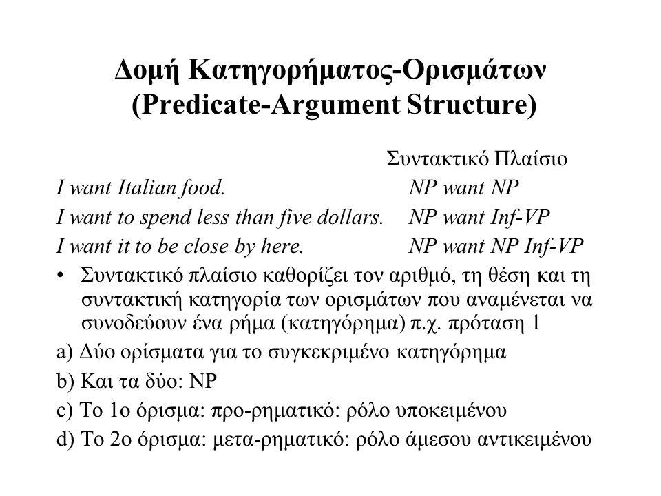 Δομή Κατηγορήματος-Ορισμάτων (Predicate-Αrgument Structure) Συντακτικό Πλαίσιο I want Italian food. NP want NP I want to spend less than five dollars.