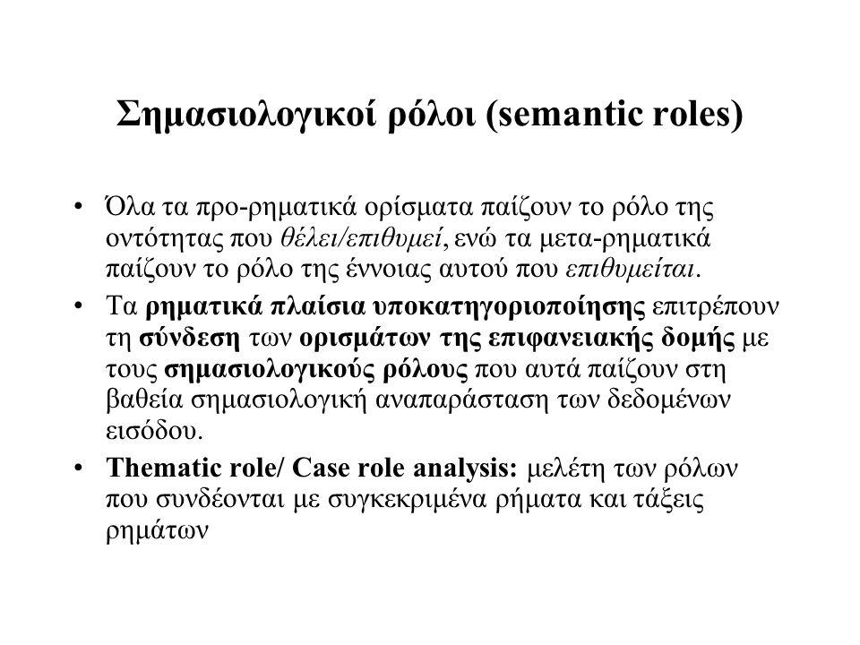 Σημασιολογικοί ρόλοι (semantic roles) Όλα τα προ-ρηματικά ορίσματα παίζουν το ρόλο της οντότητας που θέλει/επιθυμεί, ενώ τα μετα-ρηματικά παίζουν το ρ
