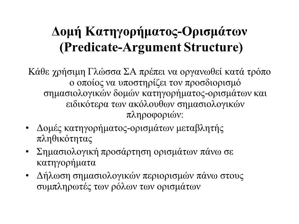 Δομή Κατηγορήματος-Ορισμάτων (Predicate-Αrgument Structure) Κάθε χρήσιμη Γλώσσα ΣΑ πρέπει να οργανωθεί κατά τρόπο ο οποίος να υποστηρίζει τον προσδιορ