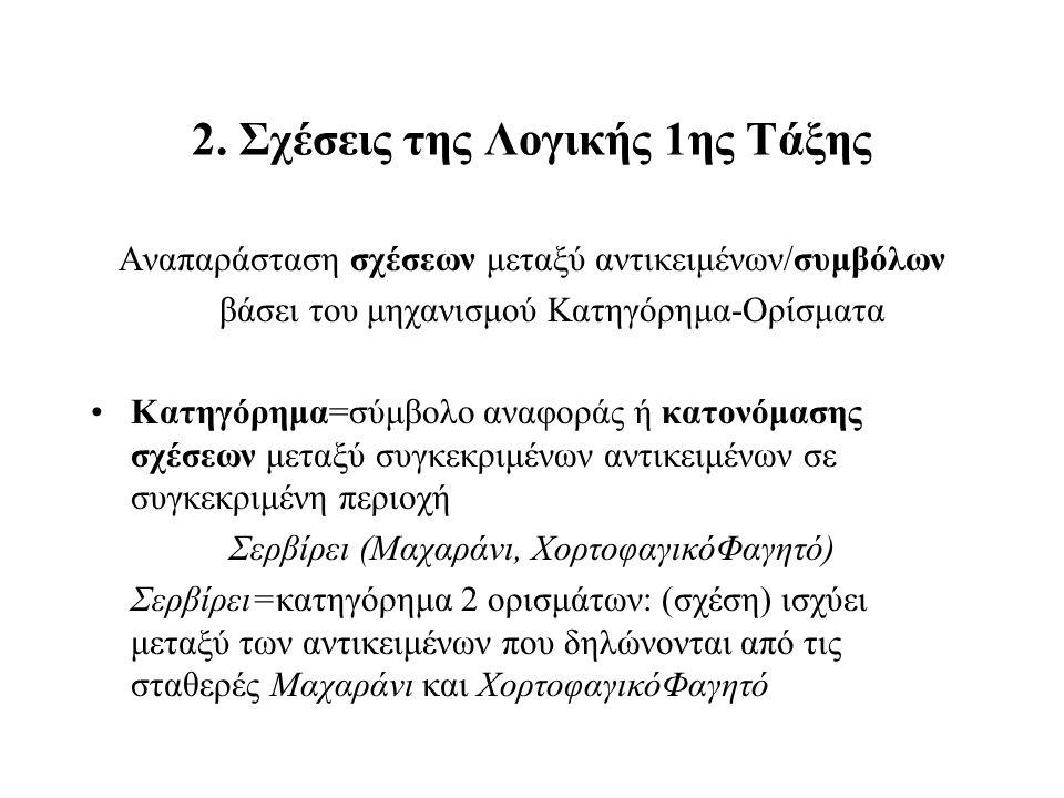 2. Σχέσεις της Λογικής 1ης Τάξης Αναπαράσταση σχέσεων μεταξύ αντικειμένων/συμβόλων βάσει του μηχανισμού Κατηγόρημα-Ορίσματα Κατηγόρημα=σύμβολο αναφορά