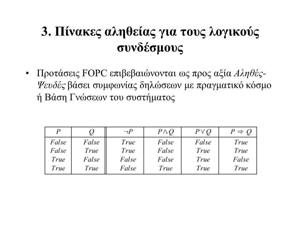 3. Πίνακες αληθείας για τους λογικούς συνδέσμους Προτάσεις FOPC επιβεβαιώνονται ως προς αξία Αληθές- Ψευδές βάσει συμφωνίας δηλώσεων με πραγματικό κόσ