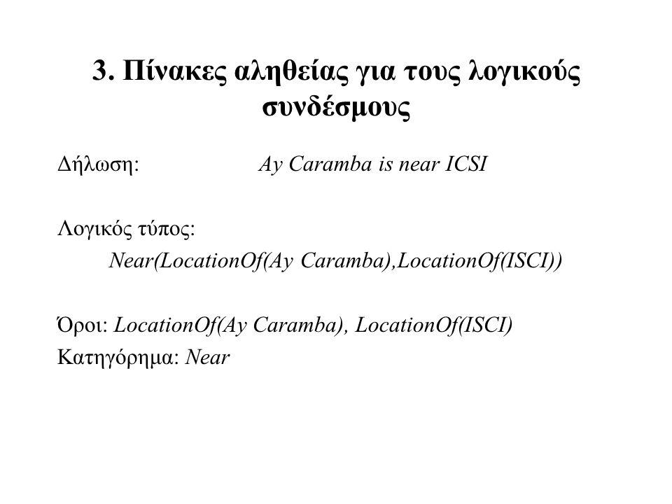 3. Πίνακες αληθείας για τους λογικούς συνδέσμους Δήλωση:Ay Caramba is near ICSI Λογικός τύπος: Near(LocationOf(Ay Caramba),LocationOf(ISCI)) Όροι: Loc