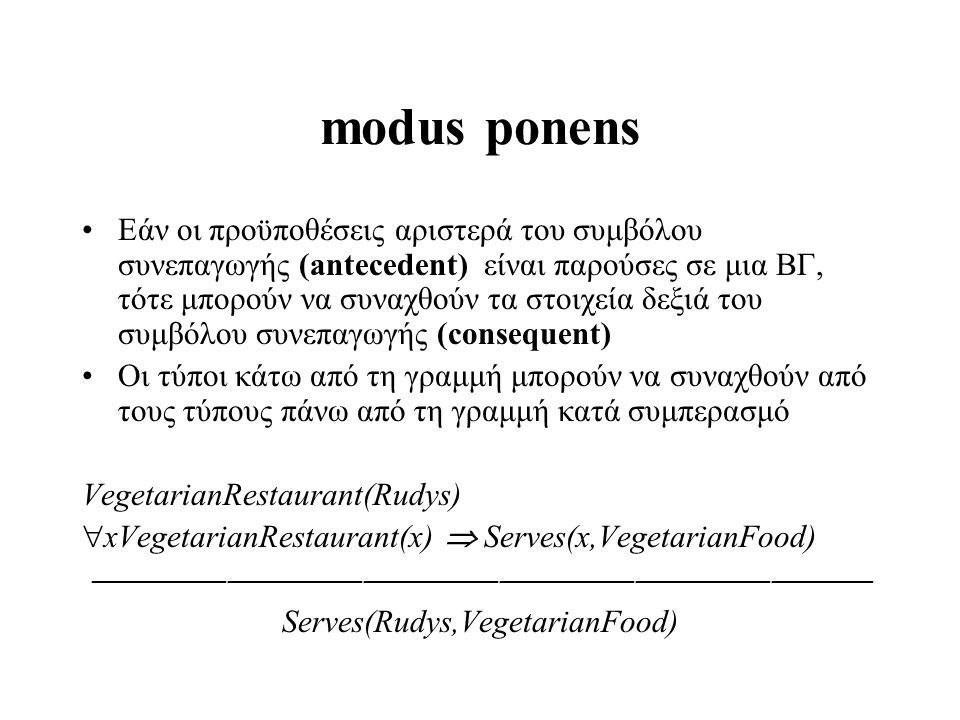 modus ponens Εάν οι προϋποθέσεις αριστερά του συμβόλου συνεπαγωγής (antecedent) είναι παρούσες σε μια ΒΓ, τότε μπορούν να συναχθούν τα στοιχεία δεξιά