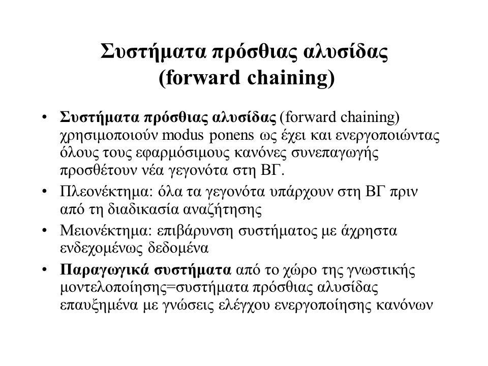 Συστήματα πρόσθιας αλυσίδας (forward chaining) Συστήματα πρόσθιας αλυσίδας (forward chaining) χρησιμοποιούν modus ponens ως έχει και ενεργοποιώντας όλ