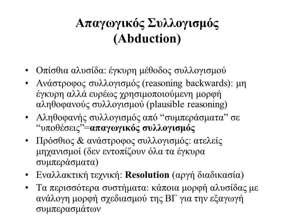 Aπαγωγικός Συλλογισμός (Abduction) Οπίσθια αλυσίδα: έγκυρη μέθοδος συλλογισμού Ανάστροφος συλλογισμός (reasoning backwards): μη έγκυρη αλλά ευρέως χρη