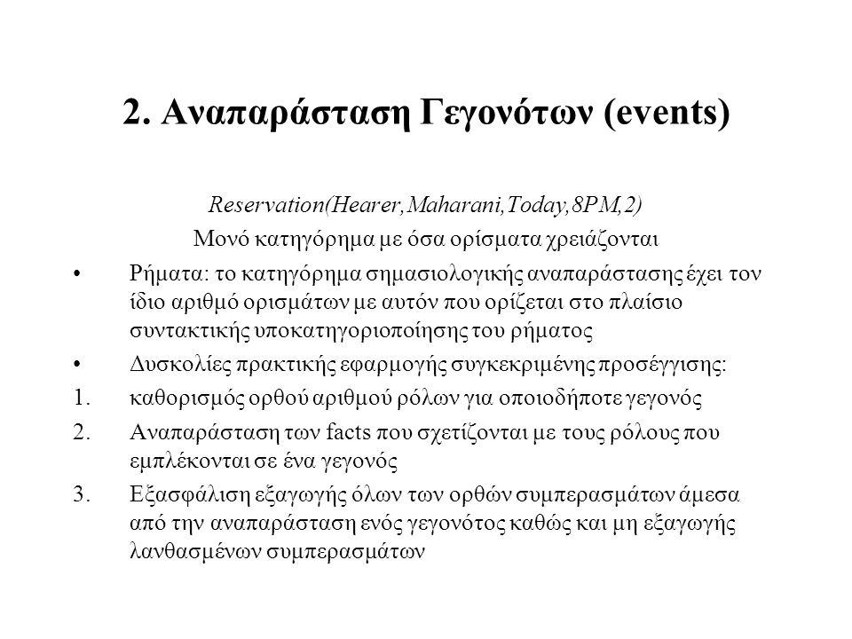 2. Αναπαράσταση Γεγονότων (events) Reservation(Hearer,Maharani,Today,8PM,2) Μονό κατηγόρημα με όσα ορίσματα χρειάζονται Ρήματα: το κατηγόρημα σημασιολ
