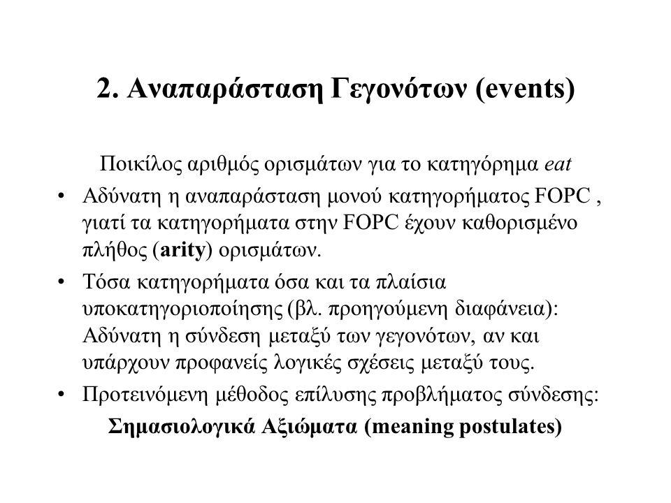 2. Αναπαράσταση Γεγονότων (events) Ποικίλος αριθμός ορισμάτων για το κατηγόρημα eat Αδύνατη η αναπαράσταση μονού κατηγορήματος FOPC, γιατί τα κατηγορή