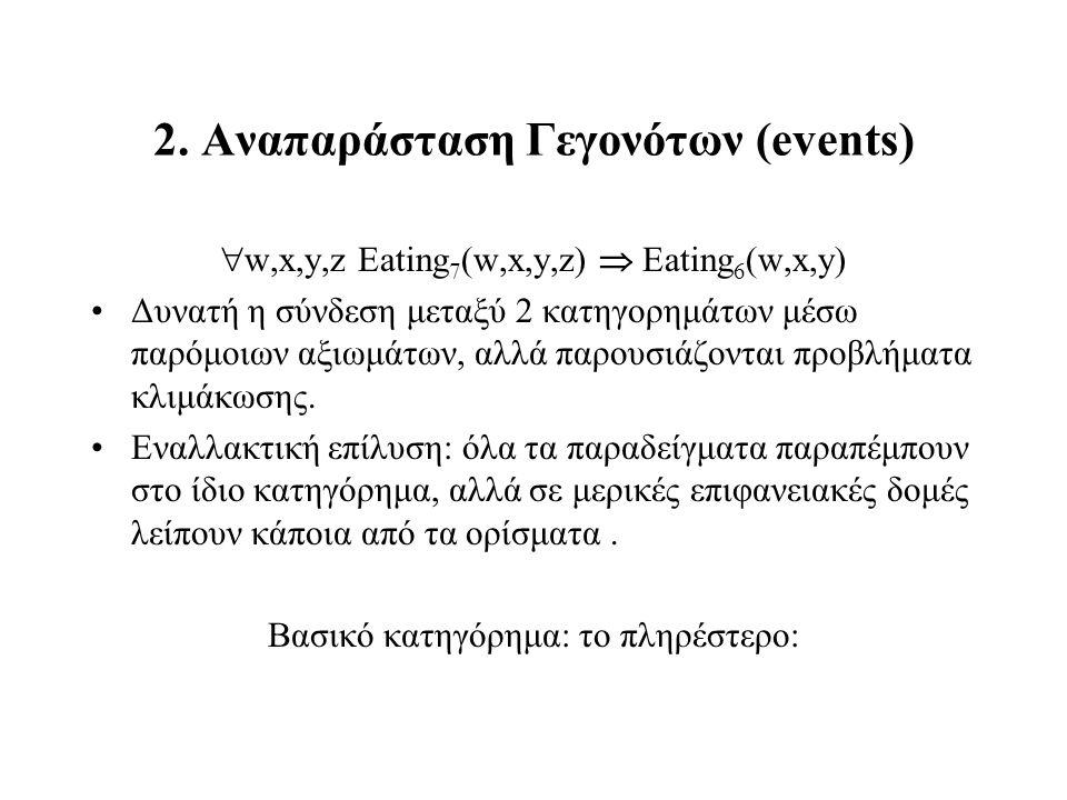 2. Αναπαράσταση Γεγονότων (events)  w,x,y,z Eating 7 (w,x,y,z)  Eating 6 (w,x,y) Δυνατή η σύνδεση μεταξύ 2 κατηγορημάτων μέσω παρόμοιων αξιωμάτων, α