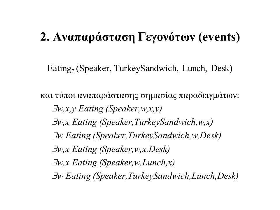 2. Αναπαράσταση Γεγονότων (events) Eating 7 (Speaker, TurkeySandwich, Lunch, Desk) και τύποι αναπαράστασης σημασίας παραδειγμάτων:  w,x,y Eating (Spe