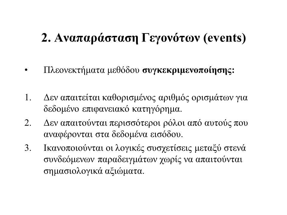 2. Αναπαράσταση Γεγονότων (events) Πλεονεκτήματα μεθόδου συγκεκριμενοποίησης: 1.Δεν απαιτείται καθορισμένος αριθμός ορισμάτων για δεδομένο επιφανειακό