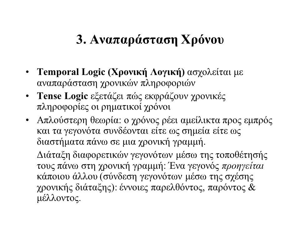 3. Αναπαράσταση Χρόνου Temporal Logic (Χρονική Λογική) ασχολείται με αναπαράσταση χρονικών πληροφοριών Tense Logic εξετάζει πώς εκφράζουν χρονικές πλη