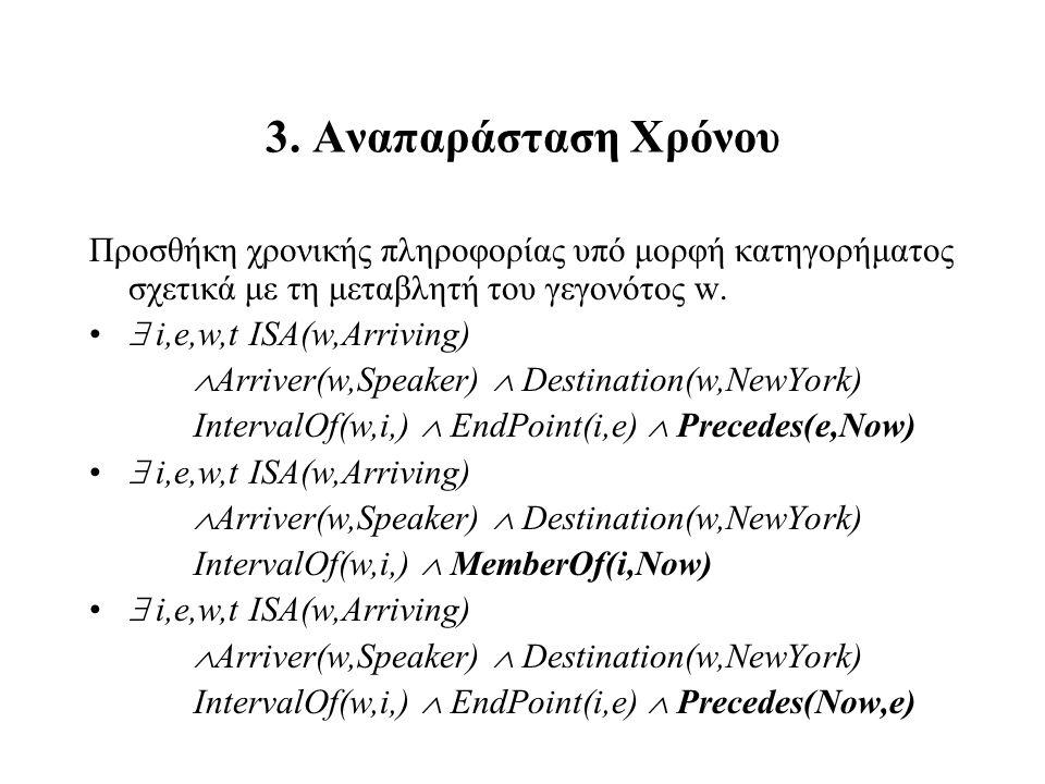 3. Αναπαράσταση Χρόνου Προσθήκη χρονικής πληροφορίας υπό μορφή κατηγορήματος σχετικά με τη μεταβλητή του γεγονότος w.  i,e,w,t ISA(w,Arriving)  Arri